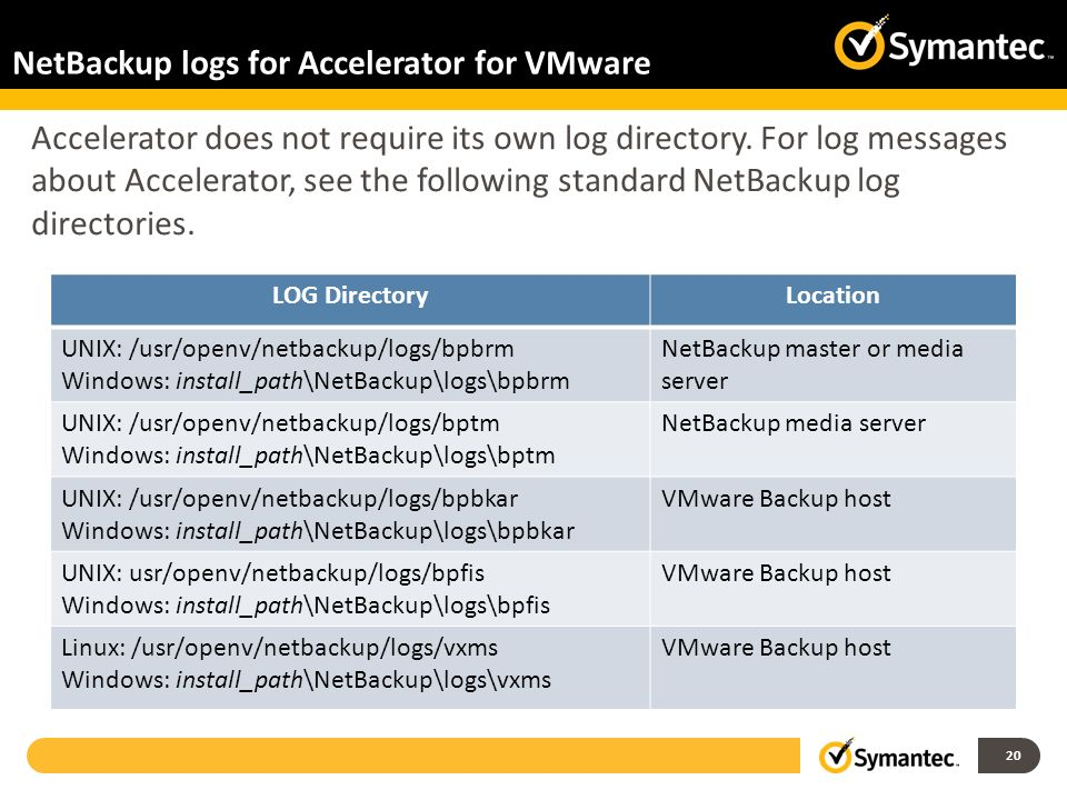 NetBackup logs for Accelerator for VMware