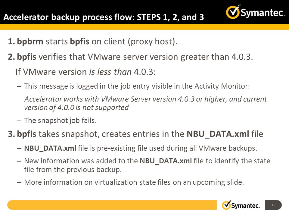 Accelerator backup process flow: STEPS 1, 2, and 3