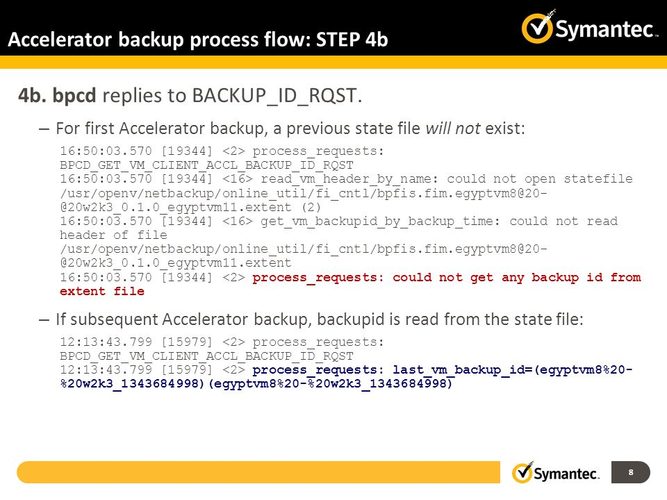 Accelerator backup process flow: STEP 4b