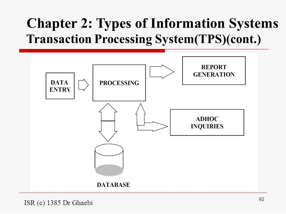 Advanced Management Information System Ppt Download - Document processing system