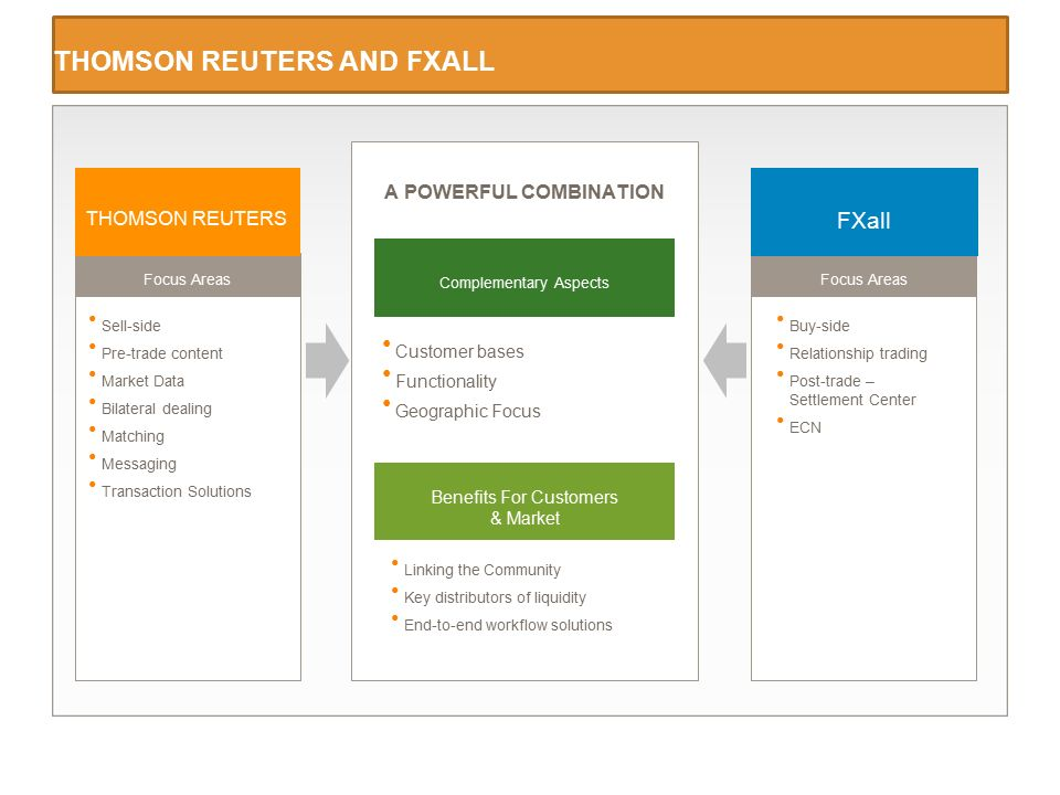 Introduction to FXall October 2013 A Thomson Reuters Company