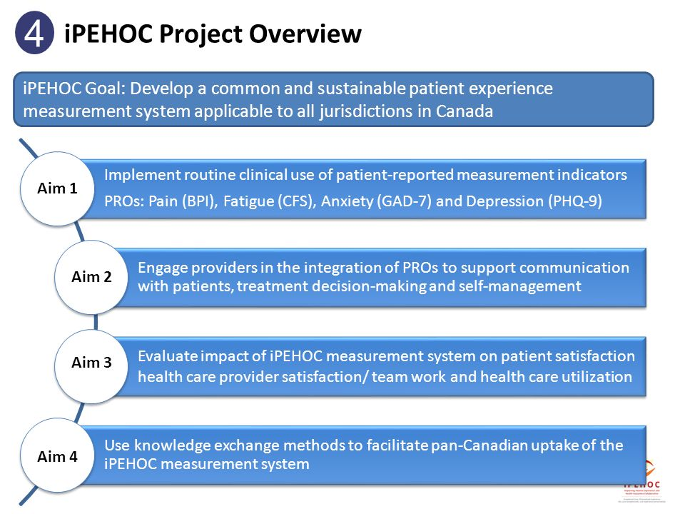 Outline Introduction to Patient-Generated Data - ppt video
