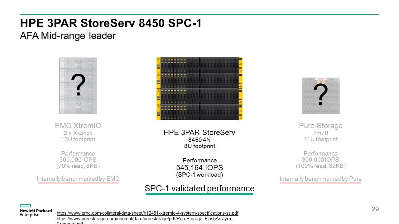 HPE 3PAR StoreServ All-Flash Storage - ppt video online download