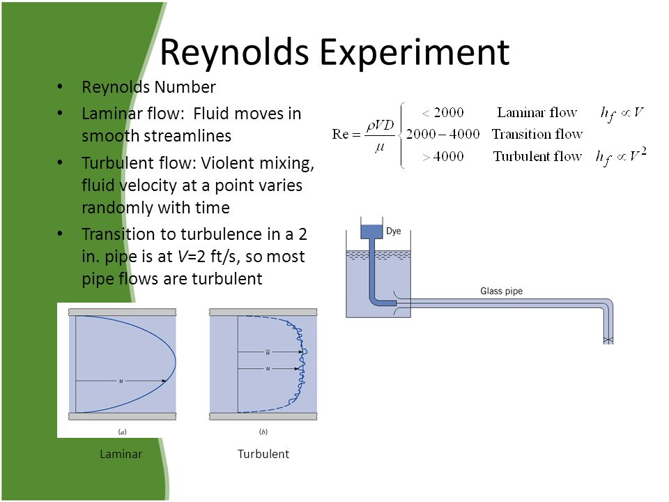 fluid flow experiment 11 Simple fluid mechanics experiments and calculations introduction this article gives you the concept of a simple fluid mechanics experiment and its calculation as is used in the marine field and other fields involving hydraulics.