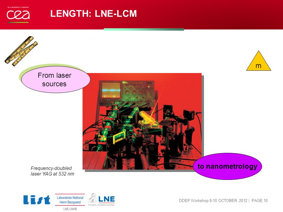 Length: LNE-LCM m From laser sources to nanometrology