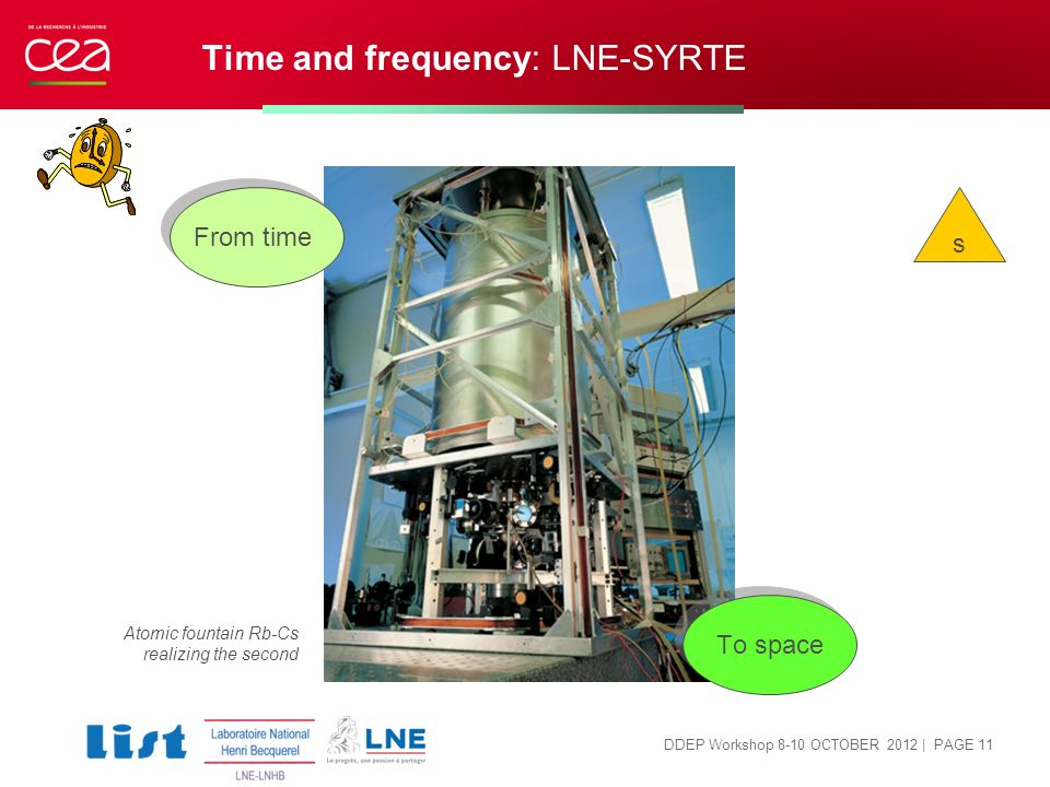 Time and frequency: LNE-SYRTE