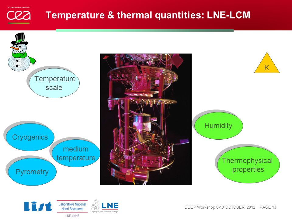 Temperature & thermal quantities: LNE-LCM