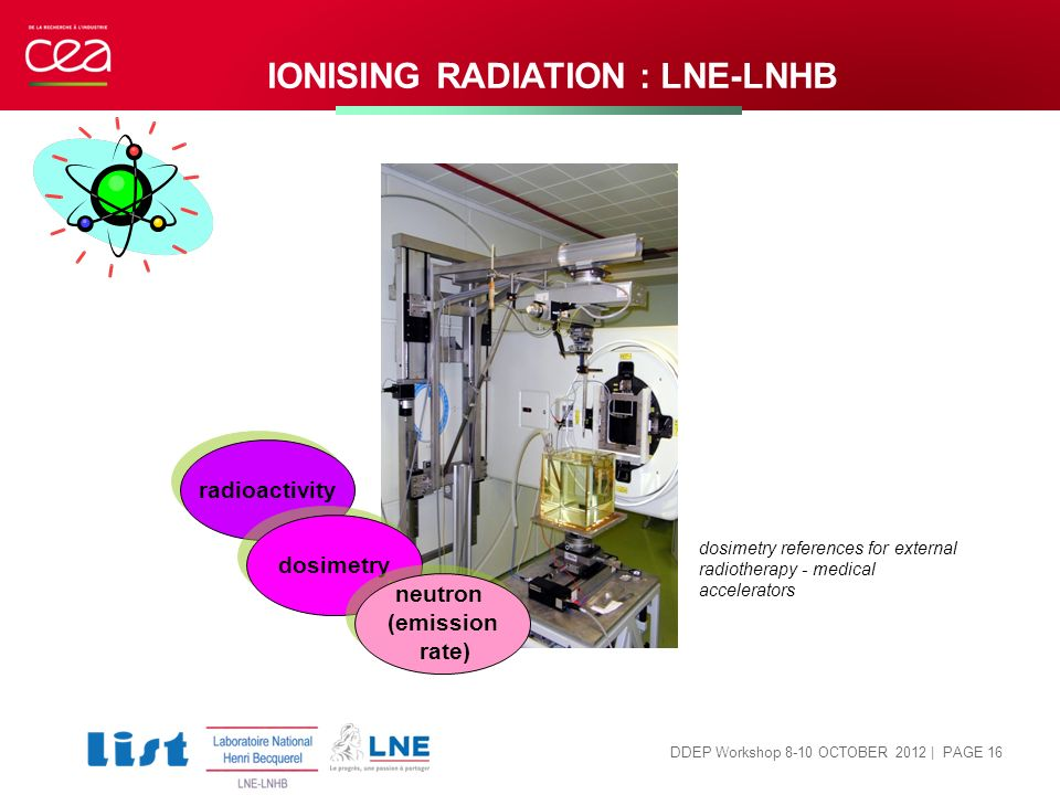 Ionising radiation : LNE-LNHB