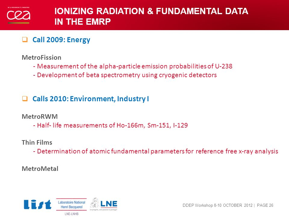 Ionizing radiation & FUNDAMENTAL DATA IN THE EMRP