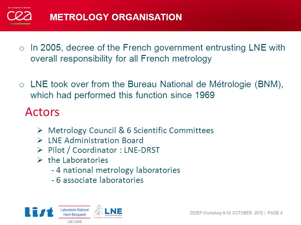 METROLOGY ORGAnISATION
