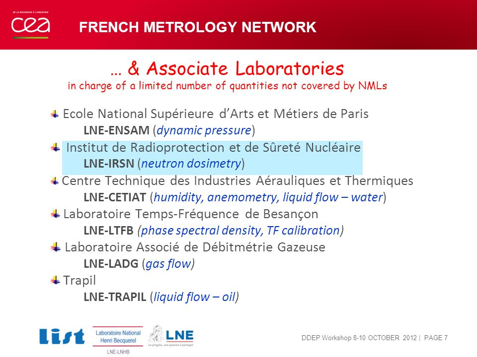 French metrology network