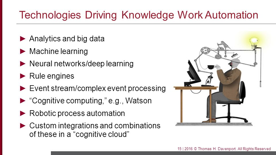Technologies Driving Knowledge Work Automation