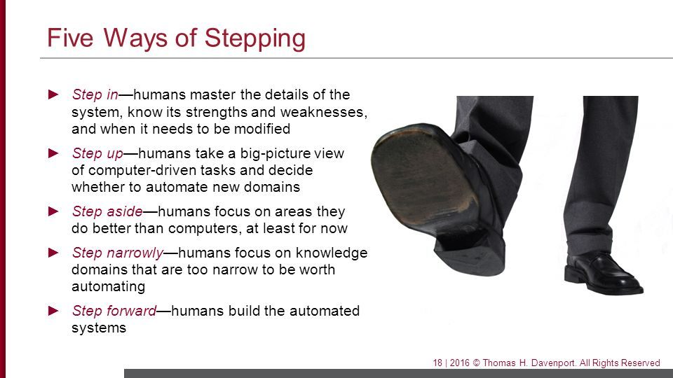Five Ways of Stepping Step in—humans master the details of the system, know its strengths and weaknesses, and when it needs to be modified.