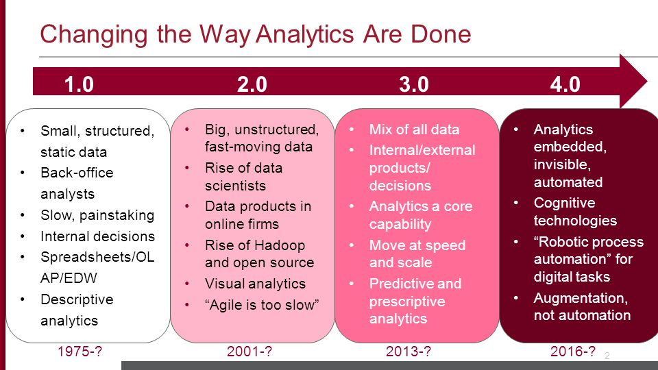 Changing the Way Analytics Are Done