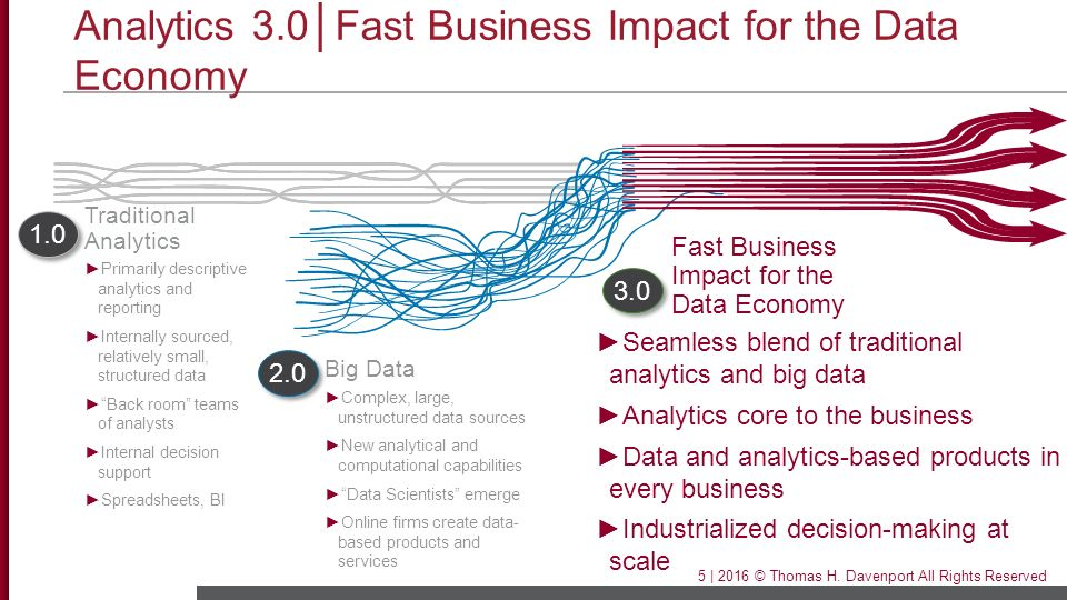 Analytics 3.0│Fast Business Impact for the Data Economy