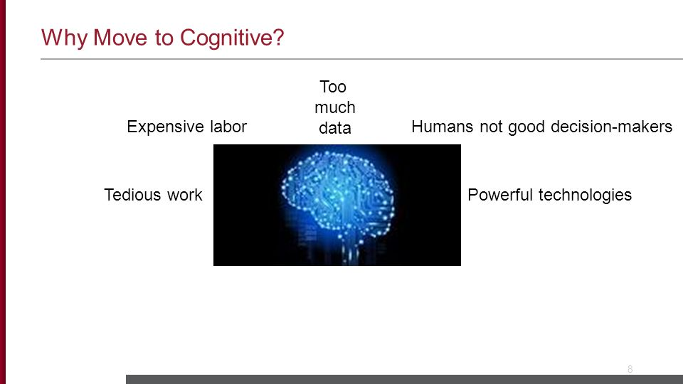 Why Move to Cognitive Too much data Expensive labor