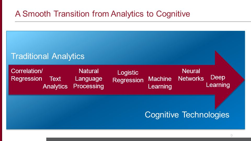 A Smooth Transition from Analytics to Cognitive