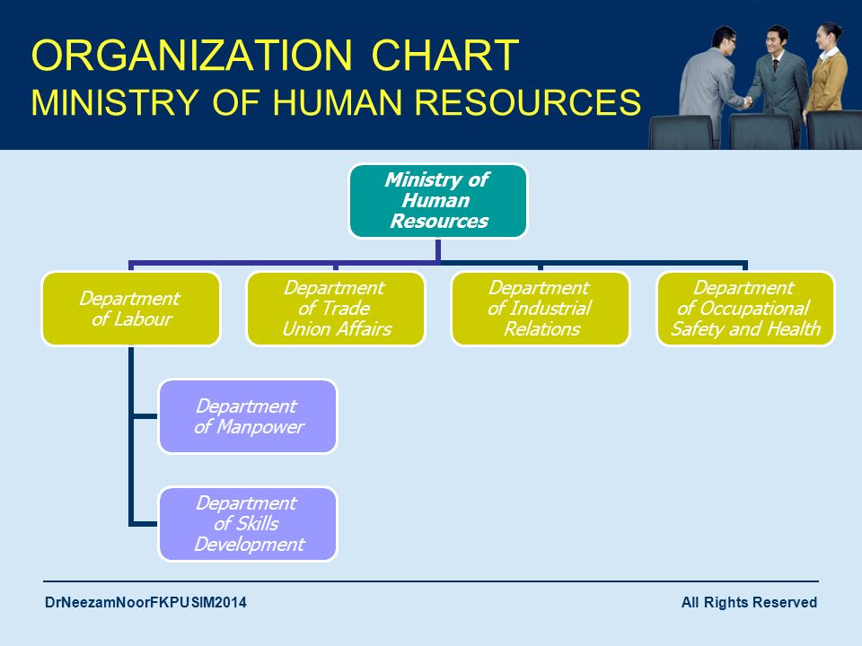 AAM 2053 HUMAN RESOURCE MANAGEMENT - ppt download
