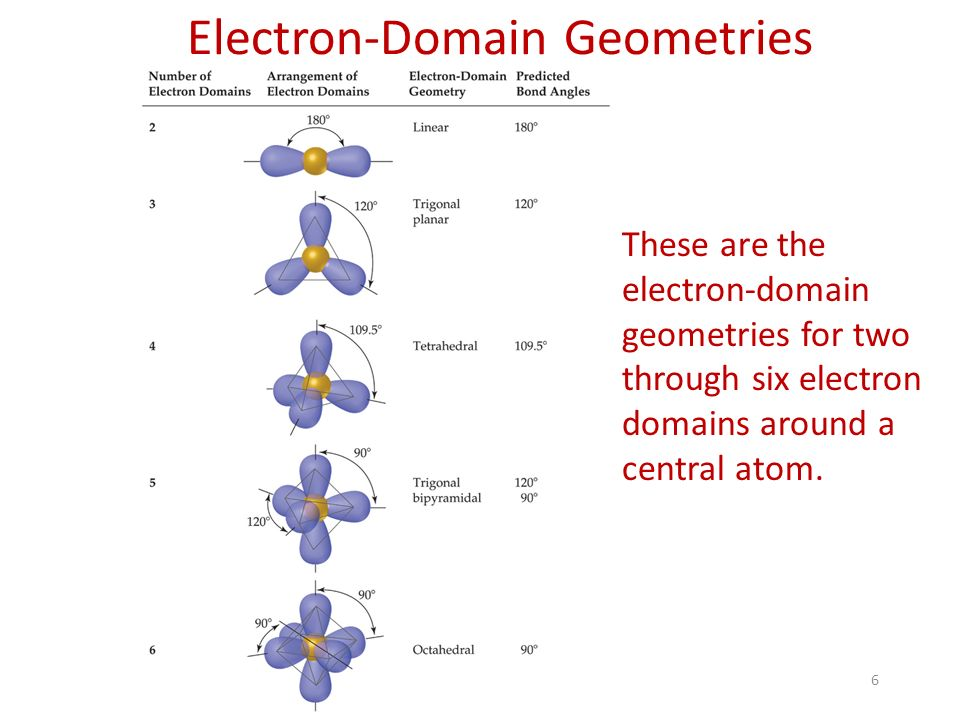 asf3 molecular bond angles of wwwimagenesmycom