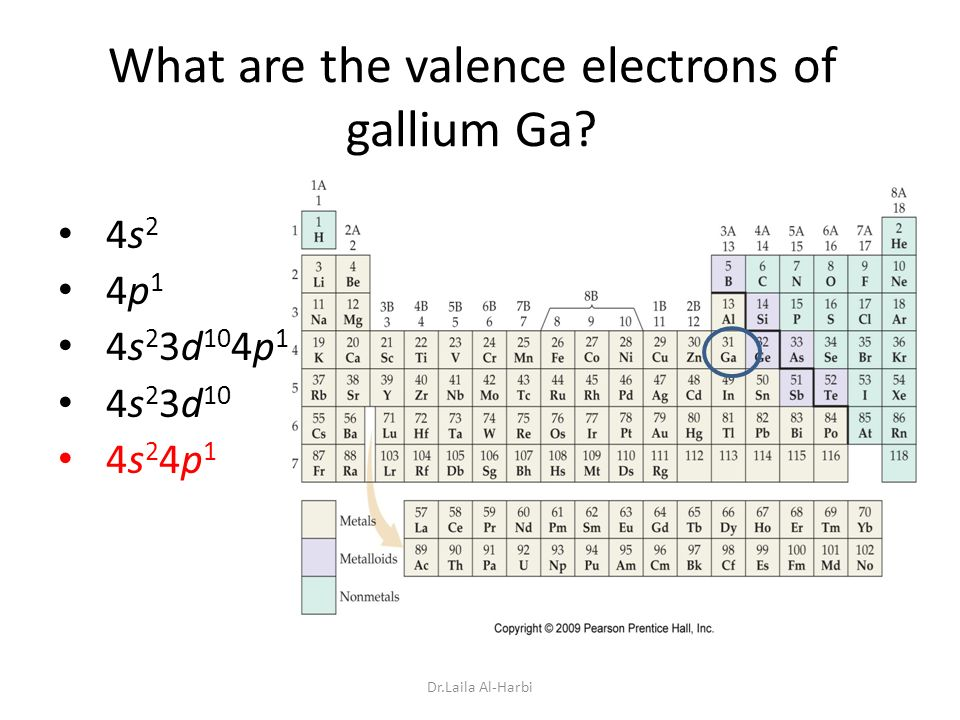 Dot Diagram Valence Electrons In Gallium Auto Electrical Wiring