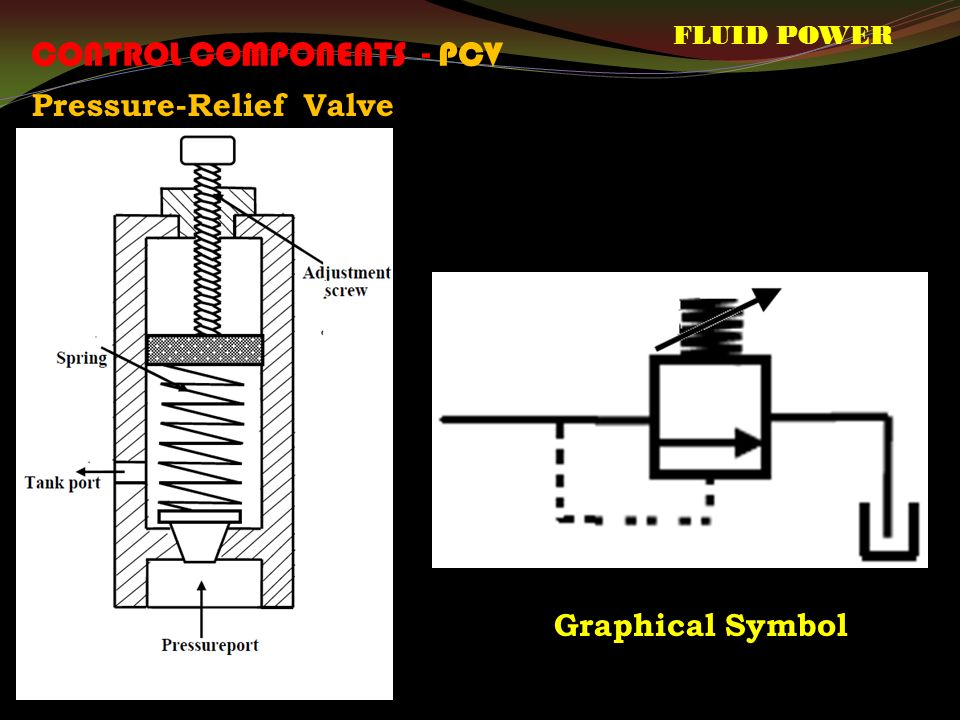 Fluid Power Control Ppt Video Online Download