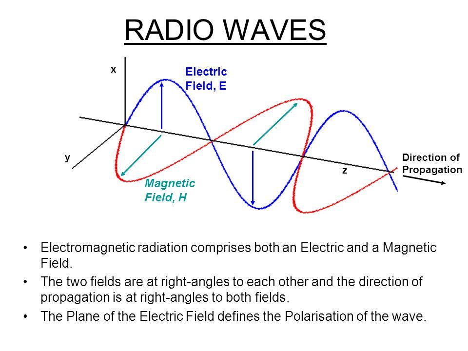 RADIO WAVE PROPAGATION - ppt download on