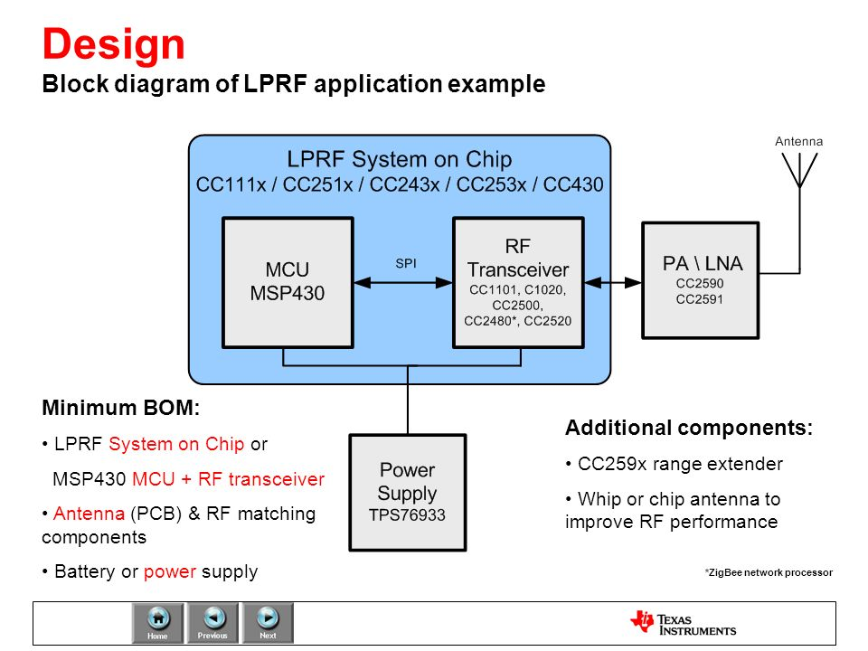 Designers guide to lprf ppt download zigbee network processor ccuart Image collections