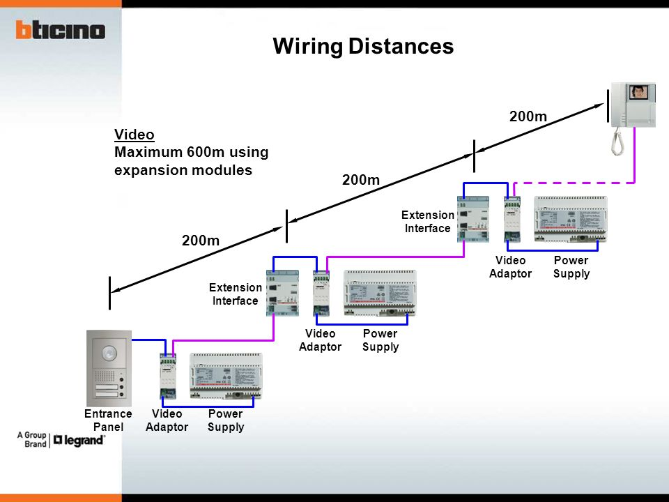 2 wire door entry system des of mh bt offer ppt video online 28 wiring distances asfbconference2016 Choice Image