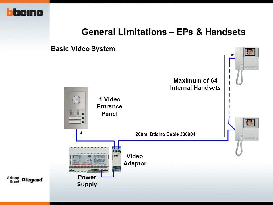 Superb 2 Wire Door Entry System Des Of Mh Bt Offer Ppt Video Online Wiring 101 Orsalhahutechinfo