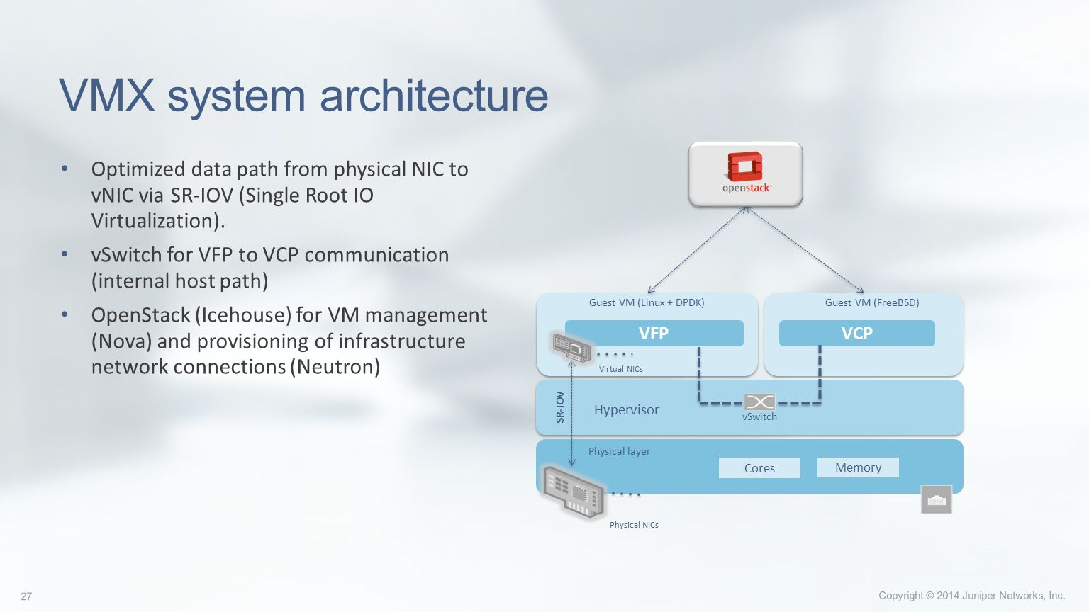 Juniper SP Products Update - ppt download