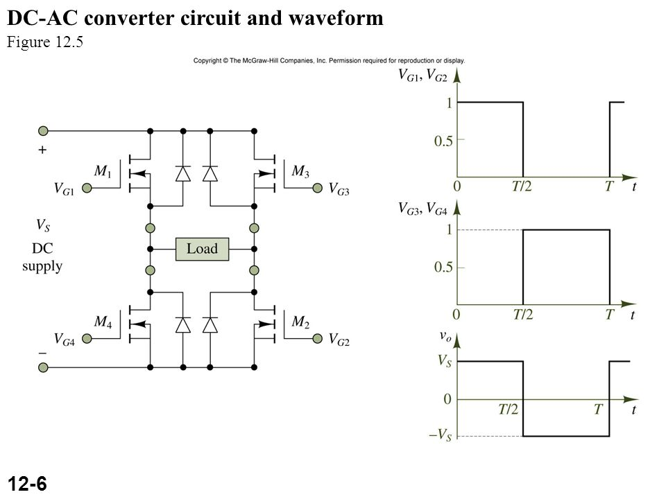 CHAPTER 12 AC Power Power Electronics  - ppt video online