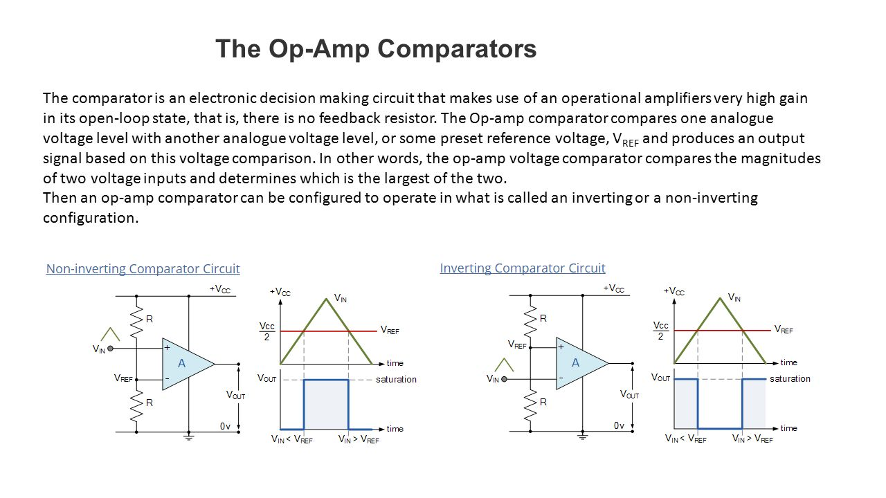 Operational Amplifiers Ppt Video Online Download Practical Inverting Amplifier Using 741 The Op Amp Comparators