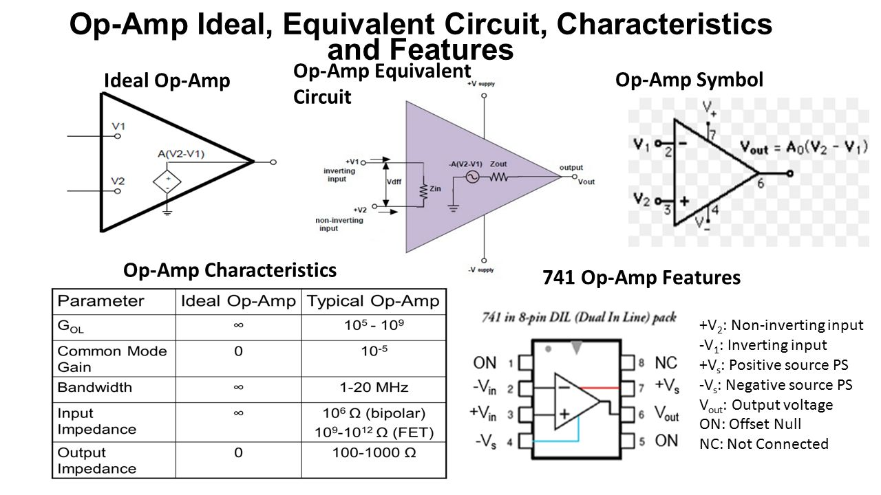 Non Inverting Amplifier Equation Opampinvertingamplifiercircuitpng Op Amp Ideal Equivalent Circuit And Features 1280x720