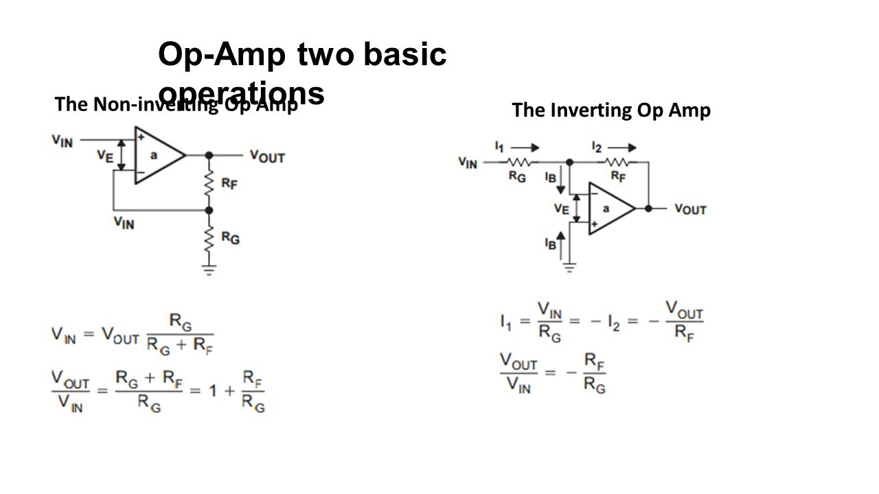 Operational Amplifiers Ppt Video Online Download Inverting Amplifier Configuration Of An Opamp Becomes A 8 Op Amp