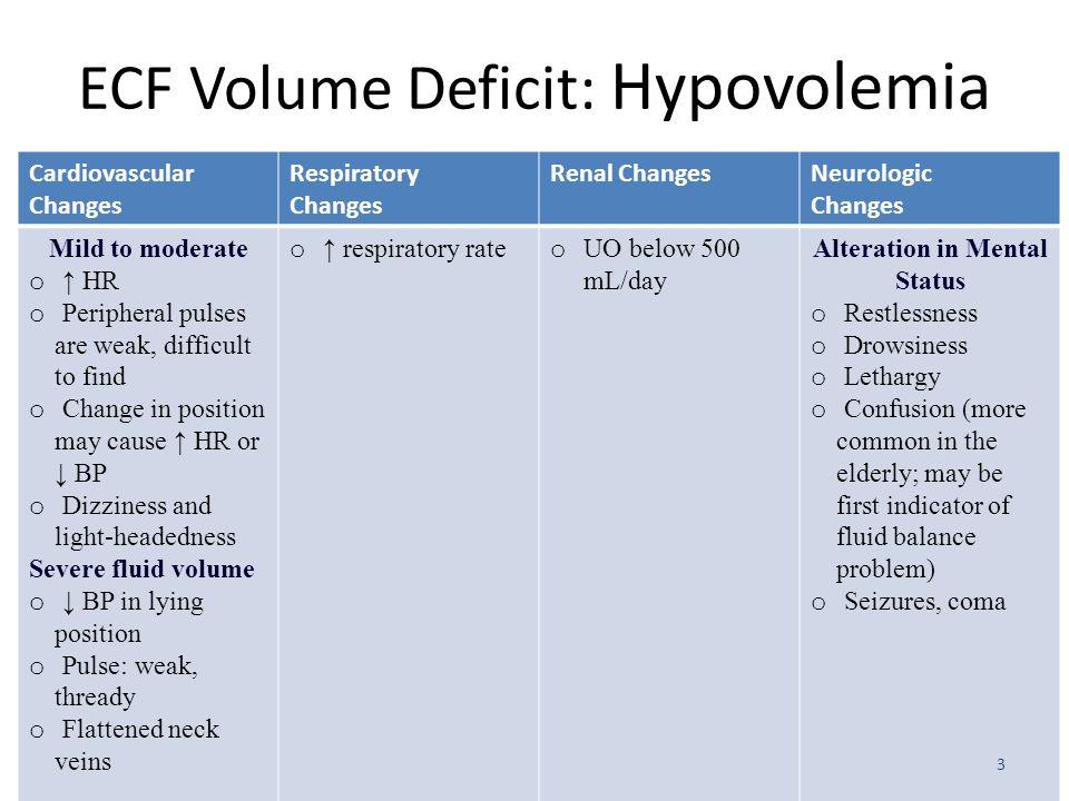 Fluid Volume Electrolytes Ppt Video Online Download