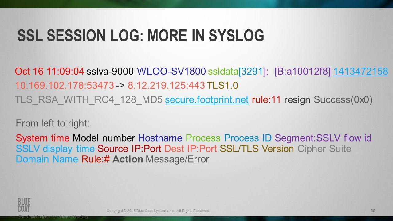 SSL Visibility Solution - ppt video online download