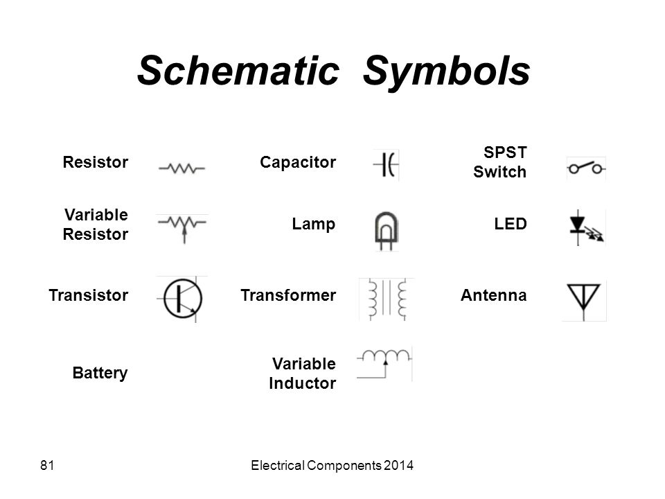 Antenna Schematic Symbols Wire Center