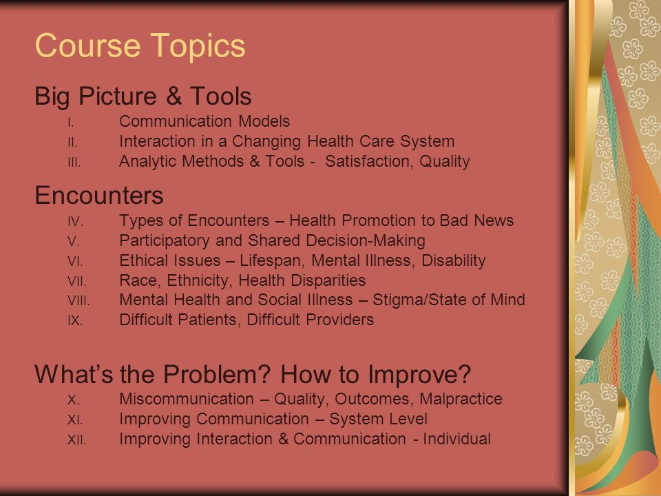 Patient - Provider Interaction HCOM ppt video online download