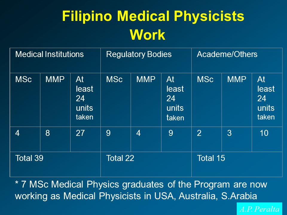 MEDICAL PHYSICS TRAINING IN THE PHILIPPINES - ppt video