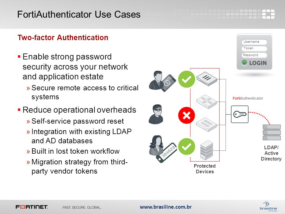 User Authentication and Identity Management - ppt video