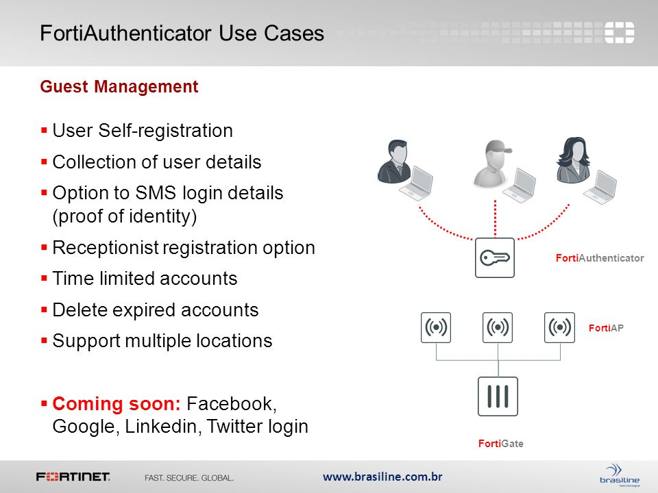 User Authentication and Identity Management - ppt video online download