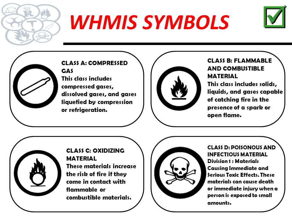 Lesson 1 Whmis And Its Importance Ppt Video Online Download