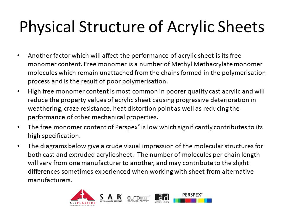 Physical Structure of Acrylic Sheets