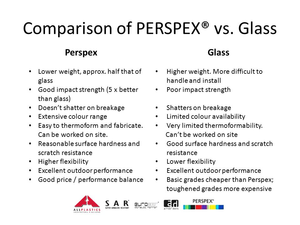 Image result for perspex vs glass