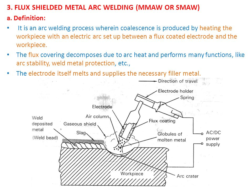 3. FLUX SHIELDED METAL ARC WELDING (MMAW OR SMAW)