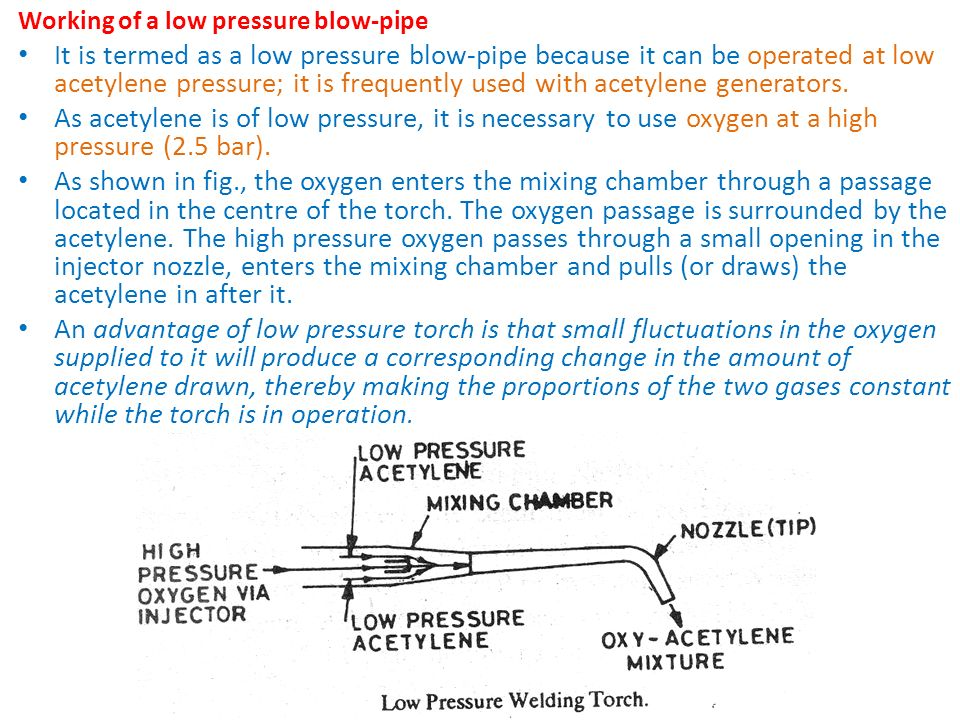 Working of a low pressure blow-pipe