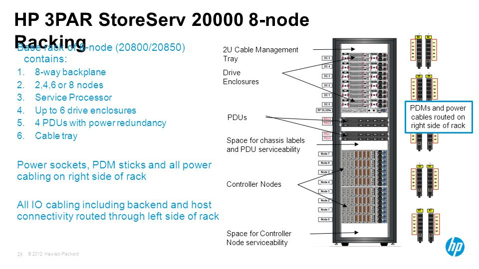 HP 3PAR StoreServ Storage The Enterprise Flash Array for Virtual and