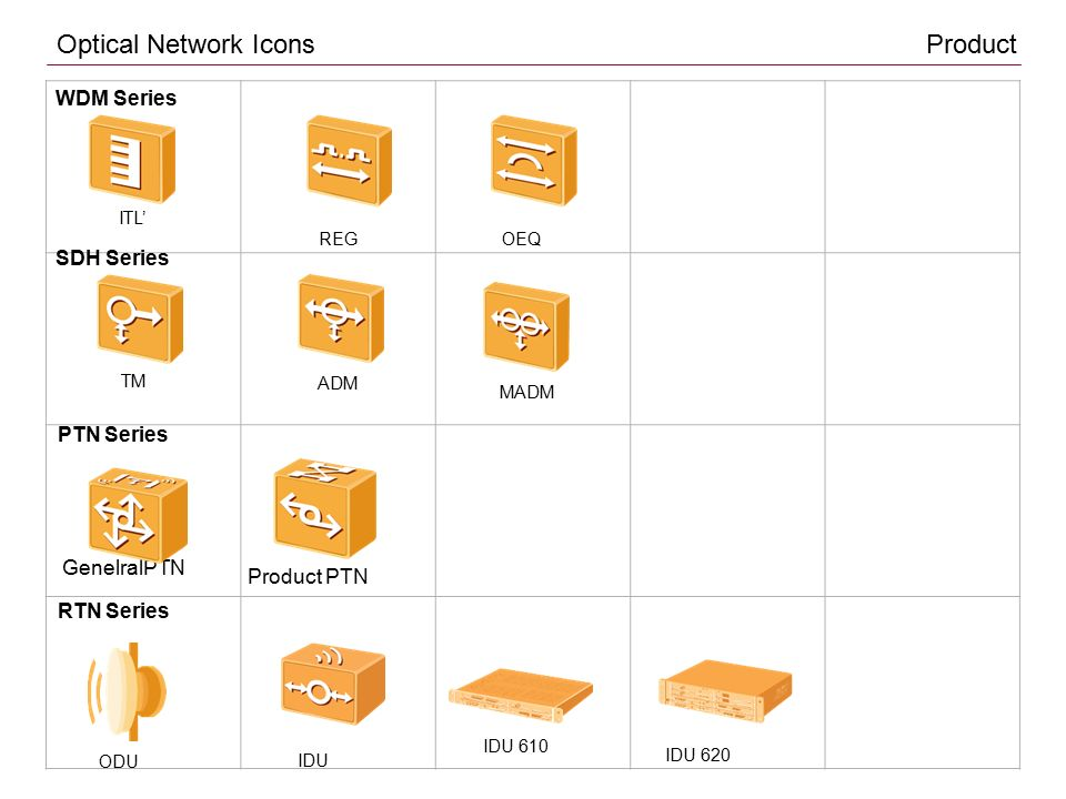 Contents Access Network Optical Network Data Com Core Network