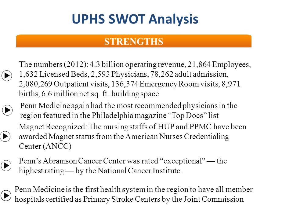 SWOT Analysis of the University of Pennsylvania Health