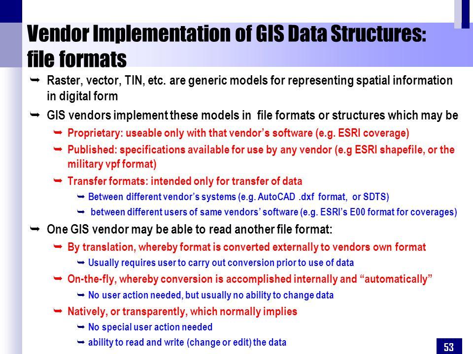 non spatial data in gis pdf